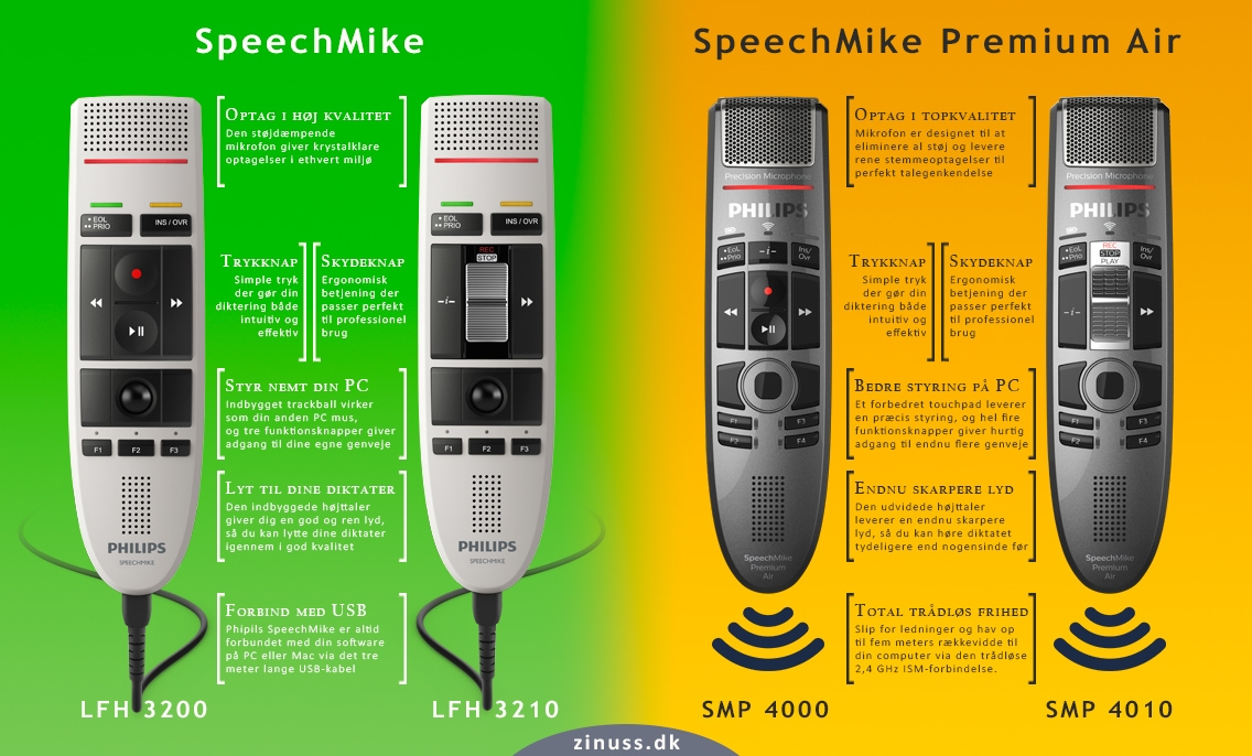 Overblik over Philips SpeechMike modeller